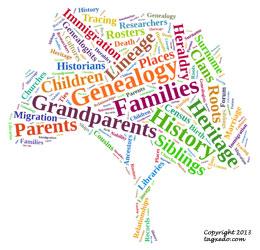 genealogy graphic